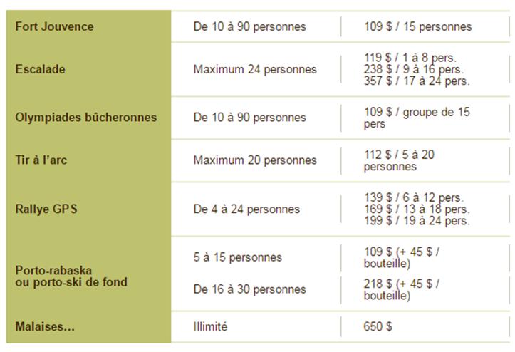 Activites-Jouvence-fr